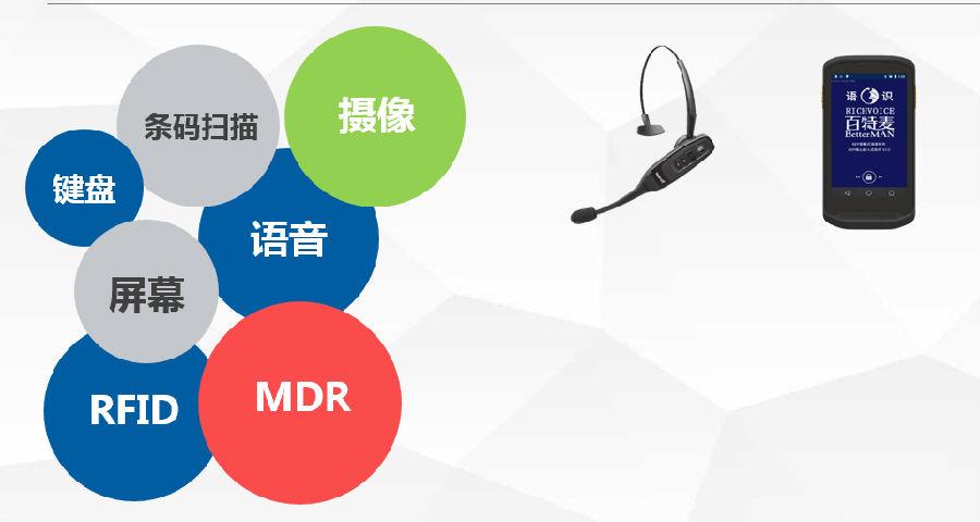 可视化语音拣货仓库的实现|解决方案-晋江市兴恒越科技有限公司
