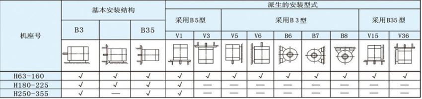 安裝架構形式.png