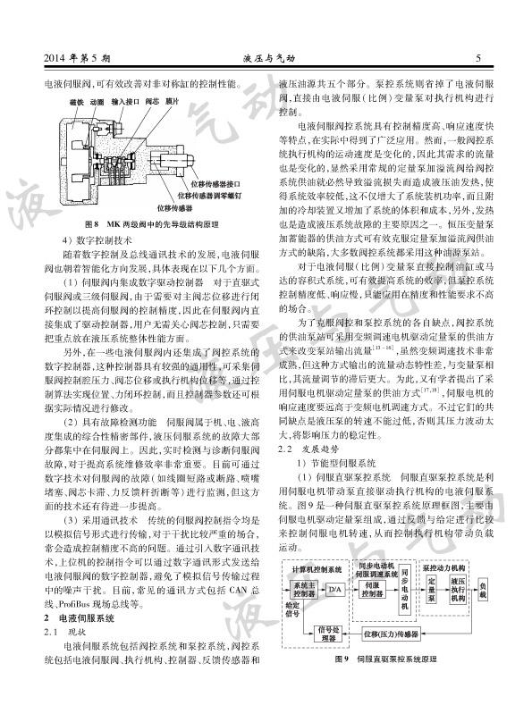 電液伺服技術的發展與展望|公司新聞-湖北晟龍液壓科技有限公司