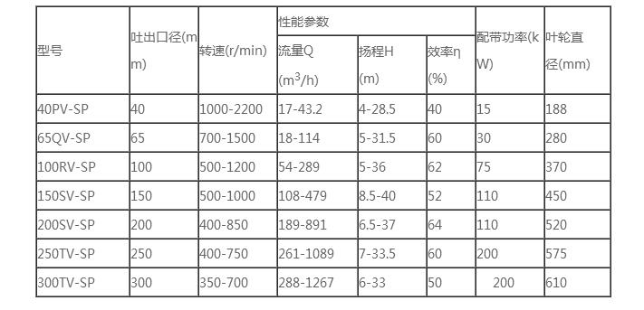 ZGB渣漿泵1.png