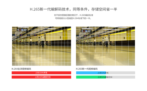 H.265 网络硬盘录像机(8路/16路/32路---1盘位)|监控安防类-西安军安共享汇安防科技有限公司