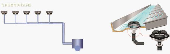 虹吸雨水排放系統1.jpg
