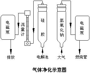 定硫仪说明书用图2.png