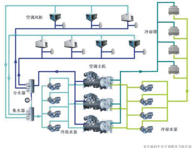 中央空调12.jpg
