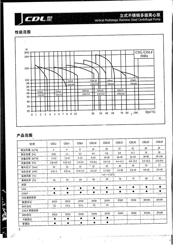 CDLF多级泵-亚州样本-4.jpg