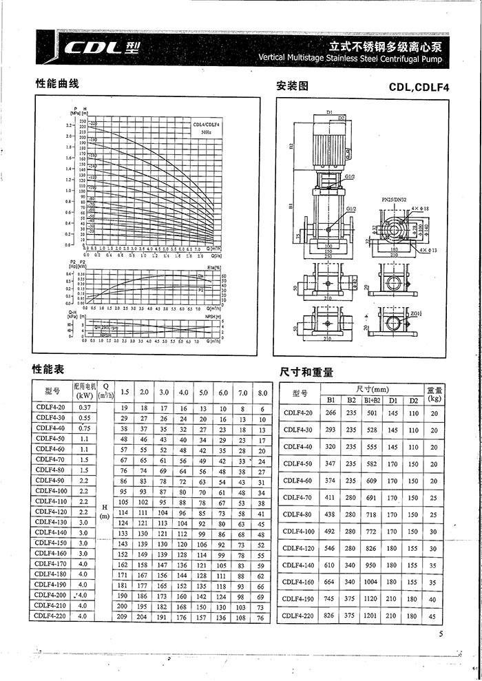 CDLF多級泵-AG娛樂手機版下載樣本-7.jpg