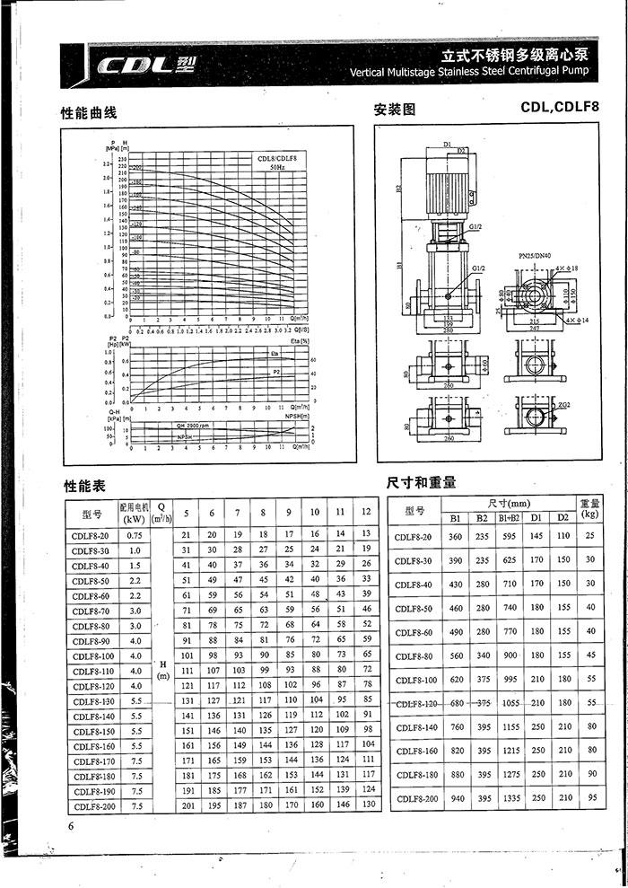 CDLF多級泵-AG娛樂手機版下載樣本-8.jpg