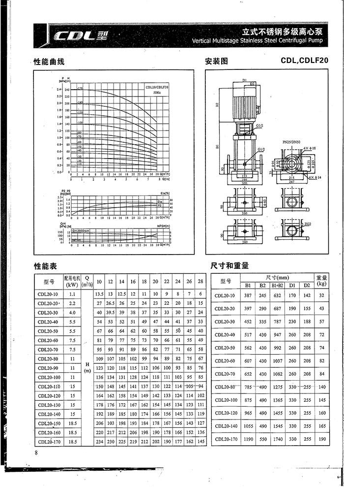 CDLF多级泵-亚州样本-10.jpg