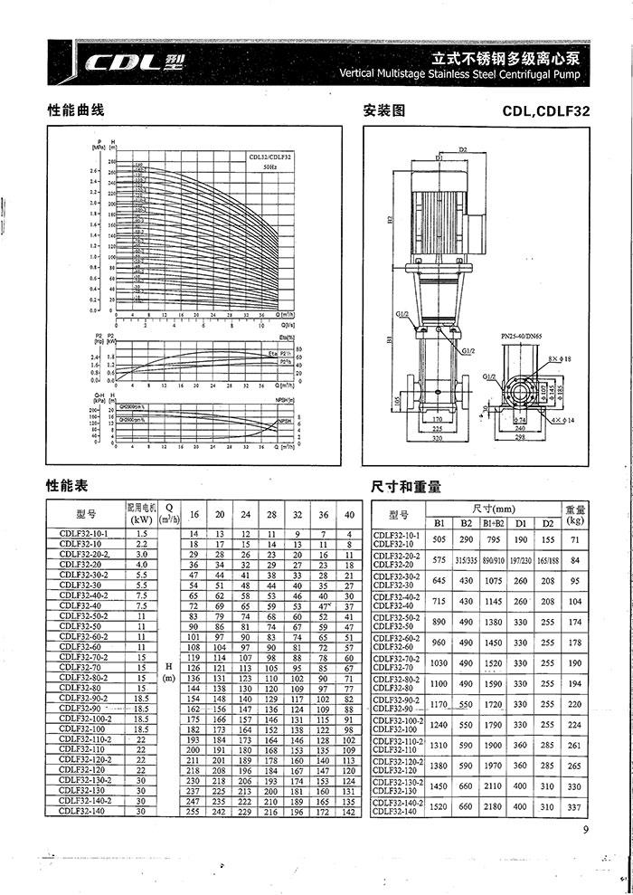 CDLF多级泵-亚州样本-11.jpg