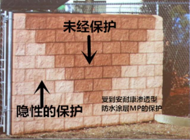 MP墻體使用對比圖