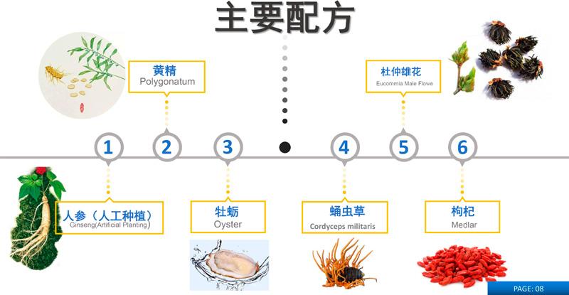 今朝一百|产品中心-仲华汇康医疗科技(广东)有限公司