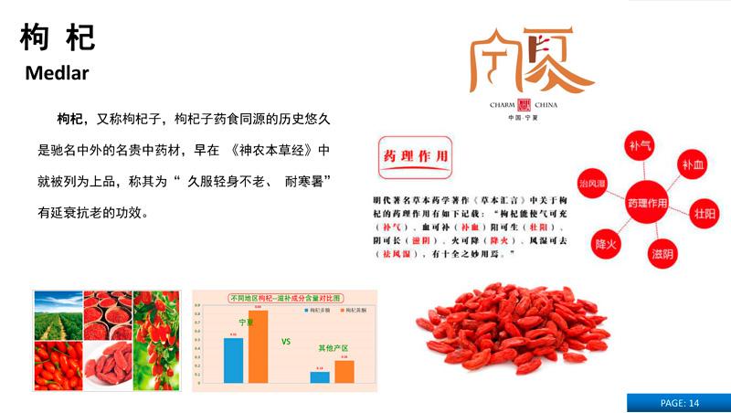 今朝一百 产品中心-仲华汇康医疗科技(广东)有限公司