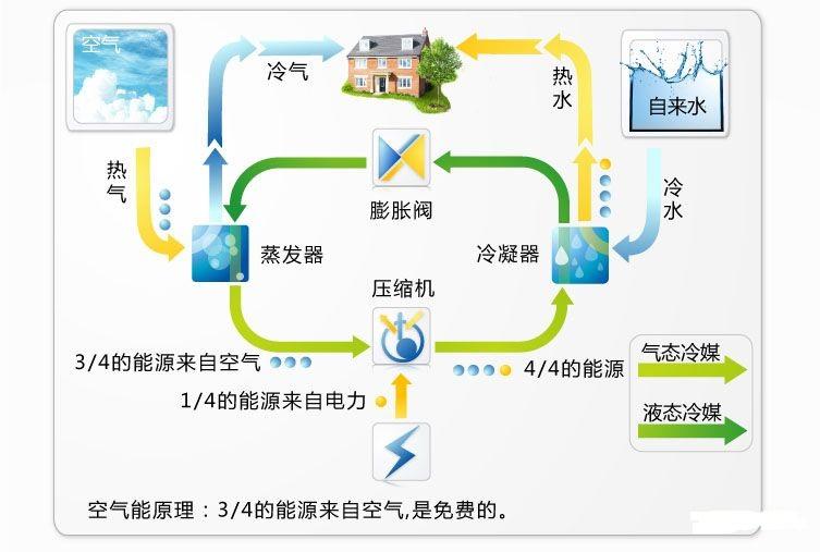 空气能热水器18.jpg