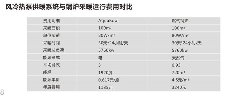 特灵变频AquaKool系列 中央空调设备-温州市康普楼宇设备有限公司