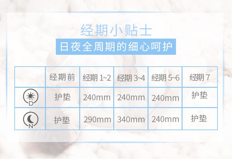 卫生巾详情图_08.jpg