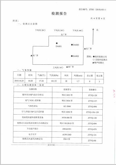 VOCS排放信息公开 下载-山东谦诚工贸科技有限公司