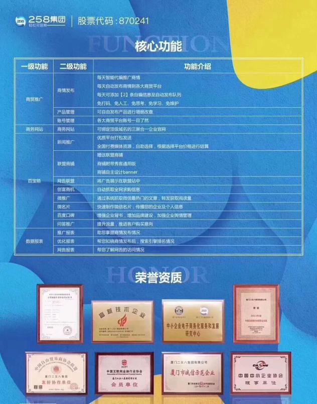 郑州网站优化怎么样