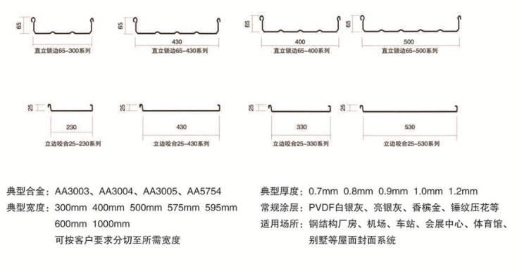多功能屋面系统|铝镁锰屋面板-山东鑫川新材料极速快乐8