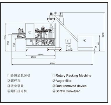 粉末专用包装机组1.jpg