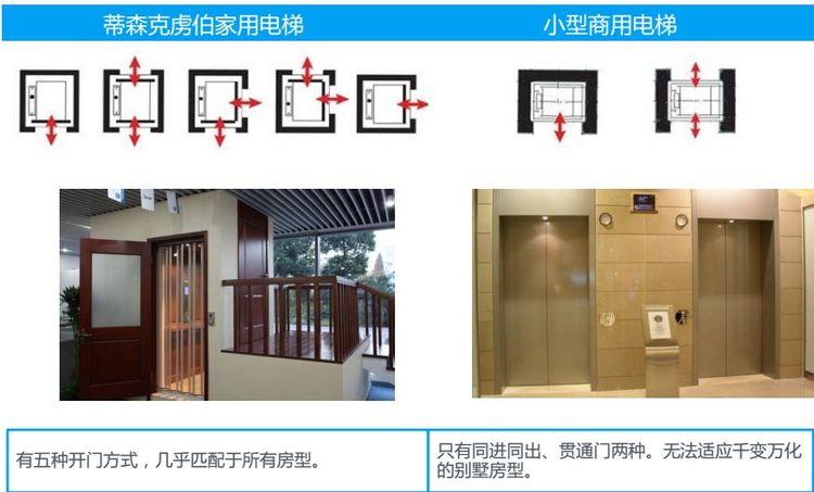 蒂森克虏伯家用电梯郎瑞H300|别墅电梯系统-温州市康普楼宇设备有限公司