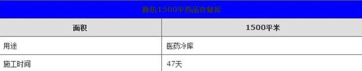 廊坊1500平药品存储库02.jpg