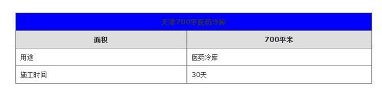 天津700平医药冷库02.jpg