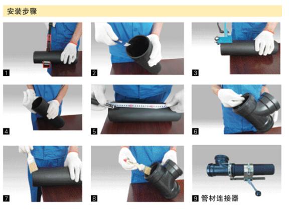 HDPE柔性承插静音排水管