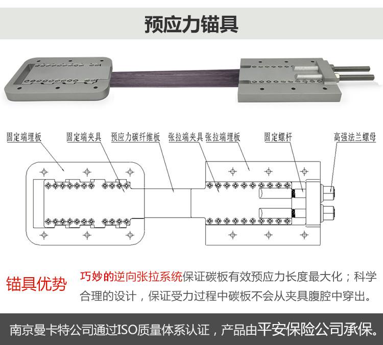 預應力碳纖維板加固系統5.jpg