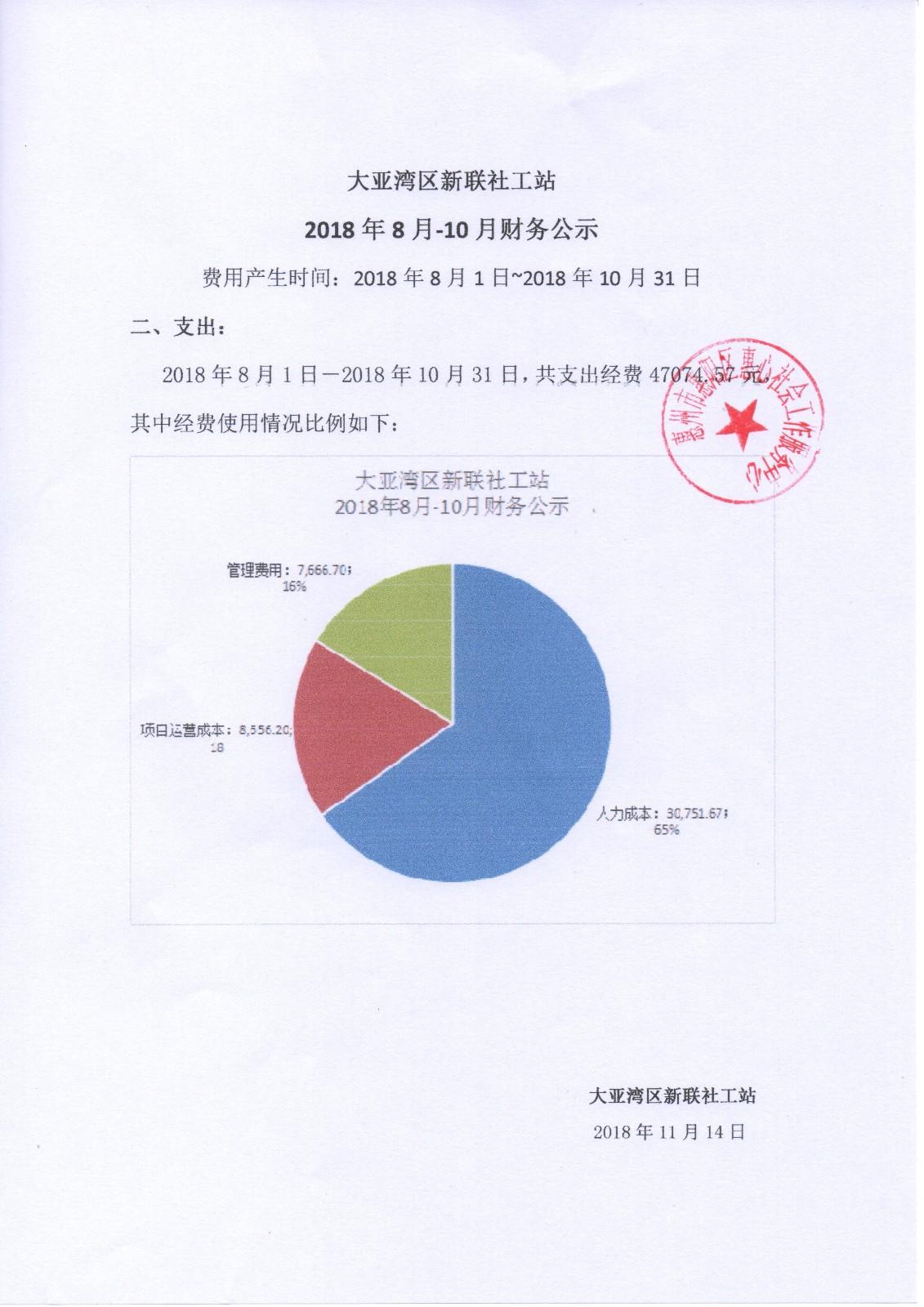 新联10月财务公示002.jpg