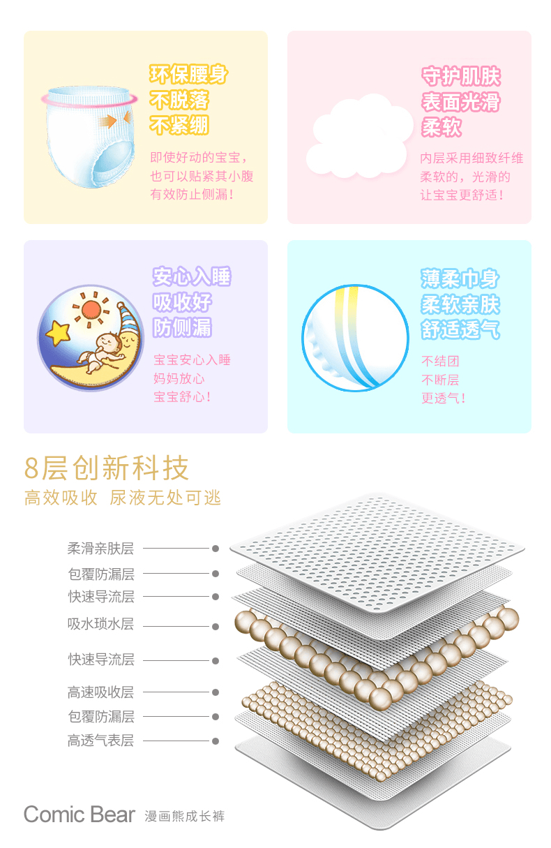 漫画熊成长拉拉裤|漫画熊-佛山市誉润卫生用品有限公司