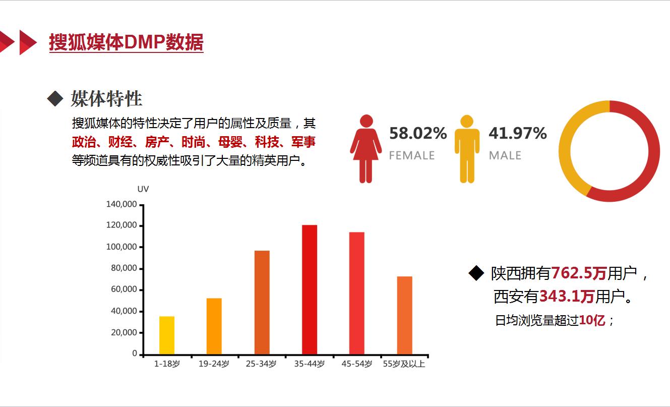 搜狐广告投放|搜狐广告投放-陕西华易文化传播有限公司