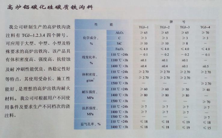 高炉铝碳化硅碳质铁沟料介绍.jpg