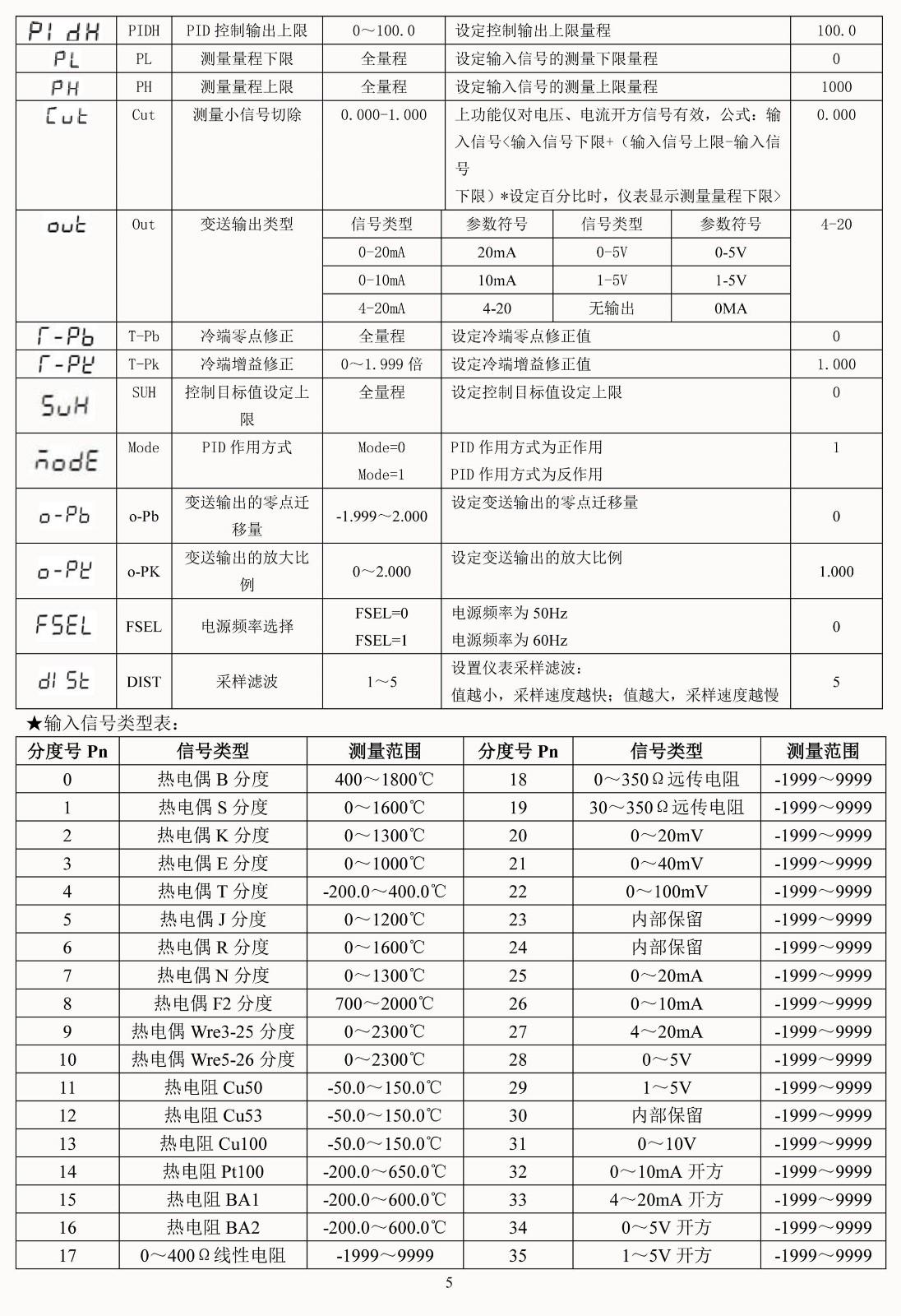1300系列傻瓜式模糊PID调节器(中性140408)改-5.jpg