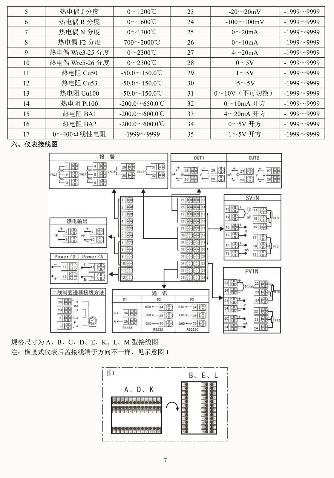 5200双回路测量显示控制仪(中性)改-7.jpg