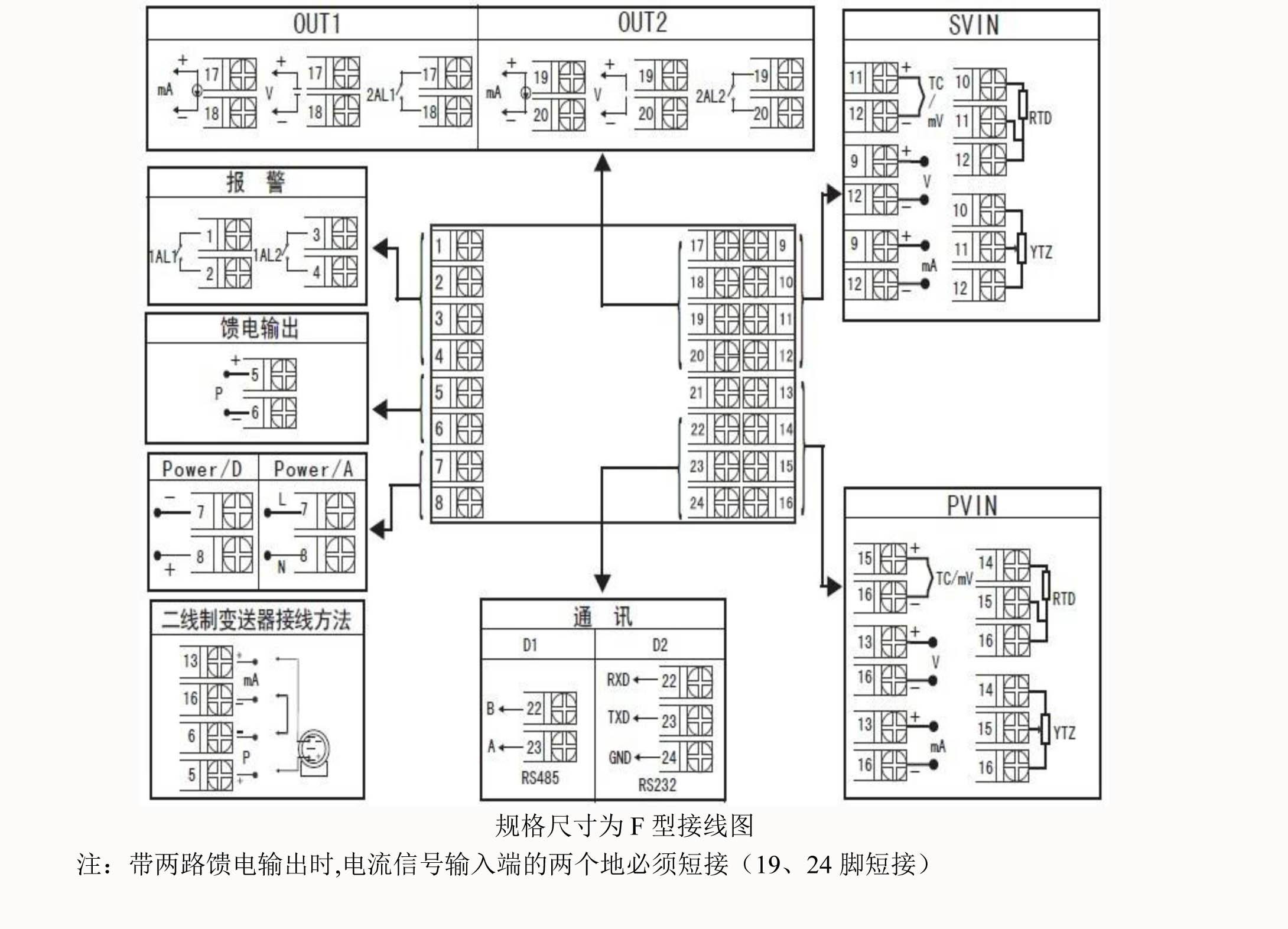 5200双回路测量显示控制仪(中性)改-8.jpg