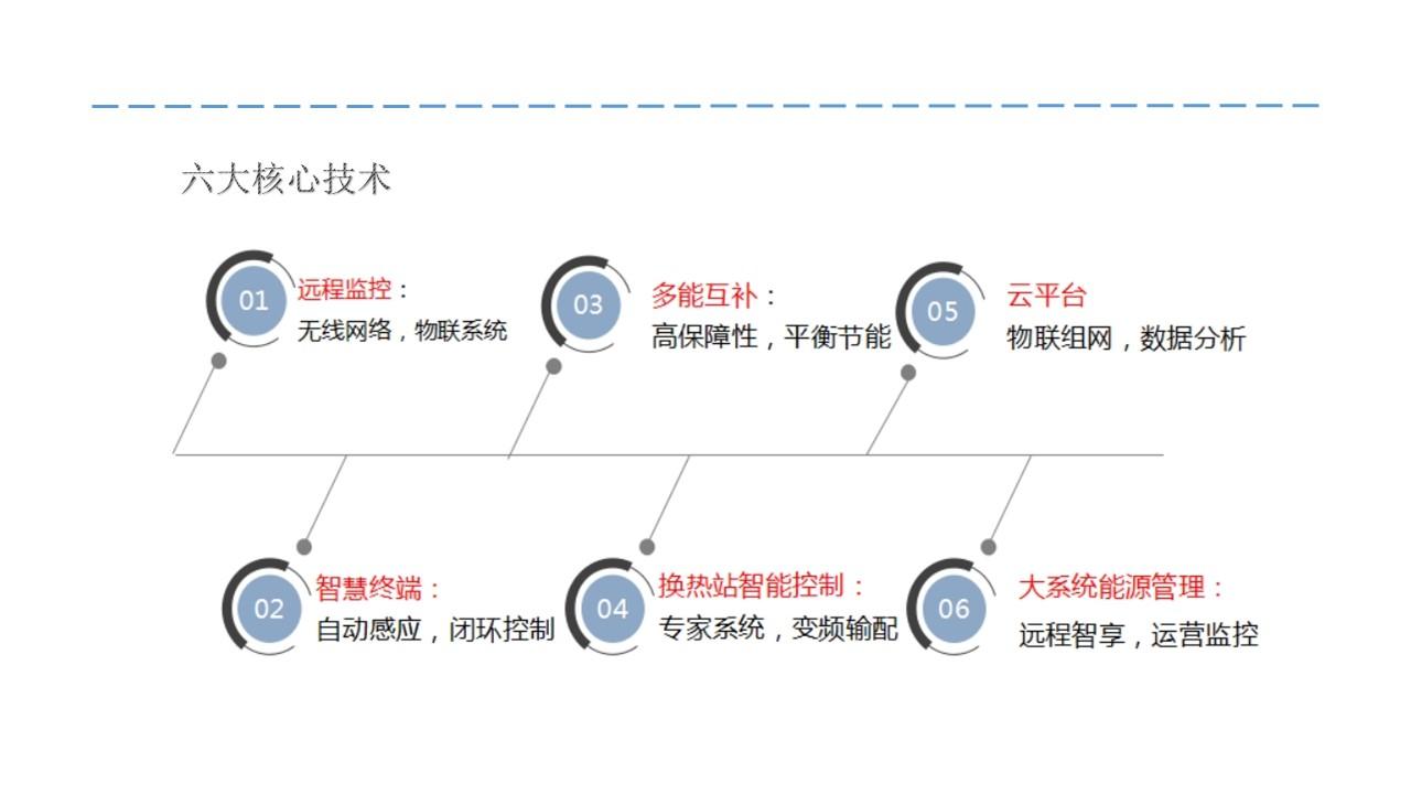 幻燈片4.JPG