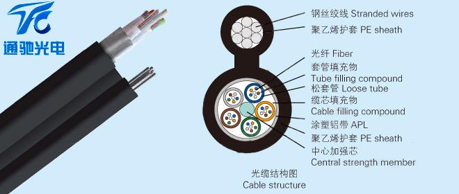 8字型层绞式光缆(GYTC8A)-1.jpg