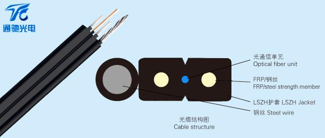 自承式接入网用蝶形引入室内光缆(GJYXFCH)-1.jpg