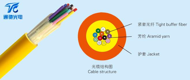 多用途布线光缆(GJFJV)-1.jpg