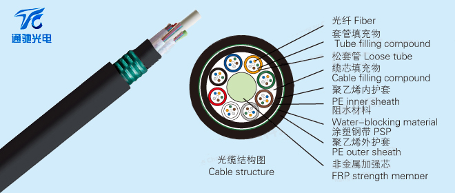 GYFTA光缆,非金属加强芯铠装光缆-1.jpg