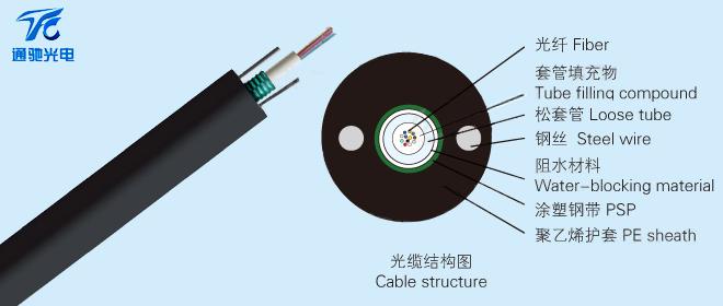 GYXTW光缆,中心束管式GYXTW光缆-1.jpg