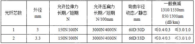 室内光缆,铠装软光缆-2.jpg