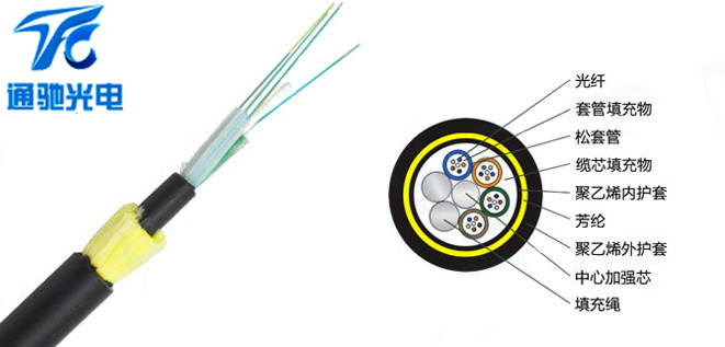 ADSS-16B1,16芯ADSS光缆100米-1500米档距-1.jpg