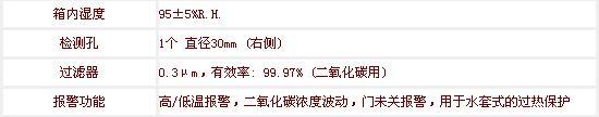 日本松下 Panasonic MCO-175 二氧化碳培养箱(水套式)|培养箱-西安默瑞电子