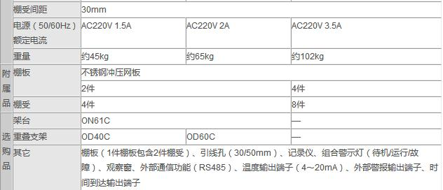 【雅马拓】(YAMATO)IC412C 恒温培养箱 培养箱-西安默瑞电子