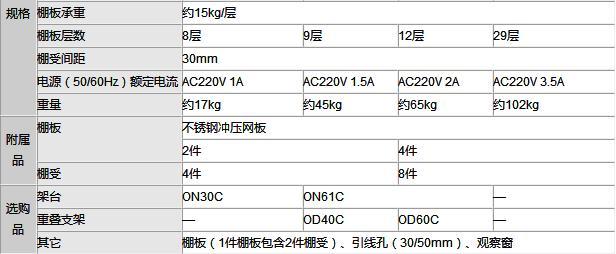 【雅马拓】(YAMATO)IC113C/113CW 恒温培养箱|培养箱-西安默瑞电子