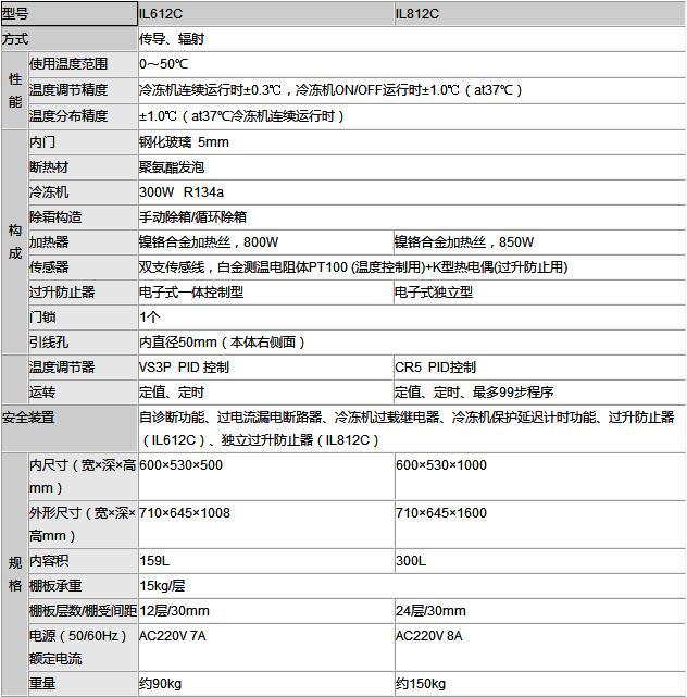 【雅马拓】(YAMATO)IL612C / 812C 低温培养箱|培养箱-西安默瑞电子
