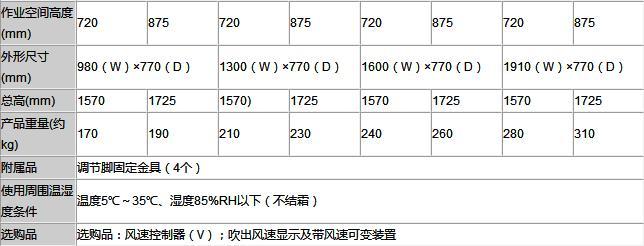 【日本松下】洁净工作台|超净工作台-西安默瑞电子