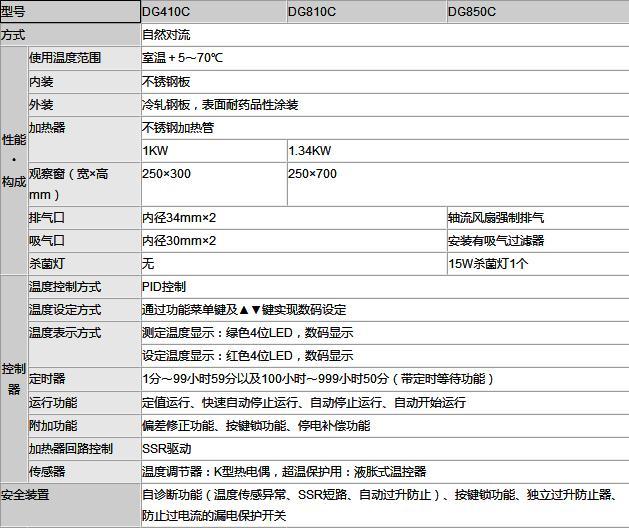 【雅马拓】YAMATO DG410C 器具干燥器|干燥箱-西安默瑞电子