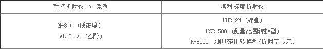 【爱拓】ATAGO MASTER系列|折光仪/糖度计-西安默瑞电子